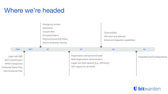 Roadmap_03192021
